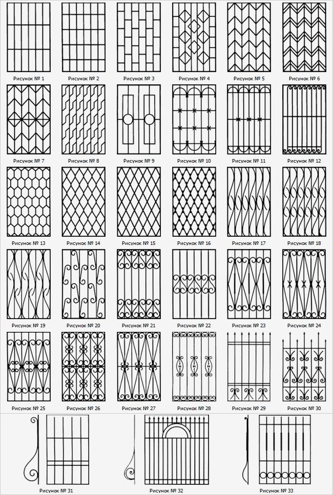 Изготовления решеток на окна своими руками 63